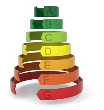 Certificados-de-eficiencia-energética